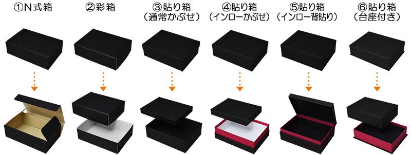 同じように見えても形式が違う6種類の箱