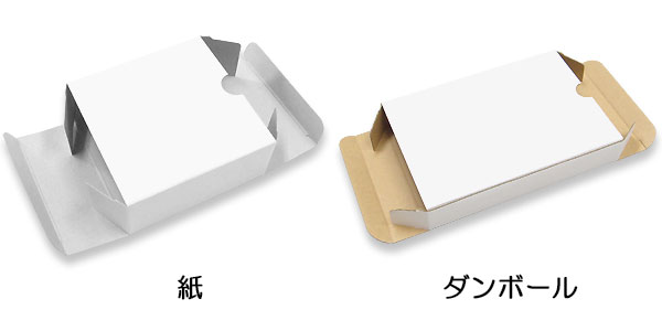 B式キャラメル箱